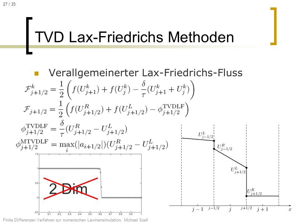 TVD Lax-Friedrichs Methoden