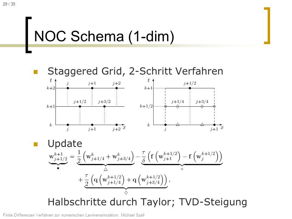 NOC Schema (1-dim) Staggered Grid, 2-Schritt Verfahren