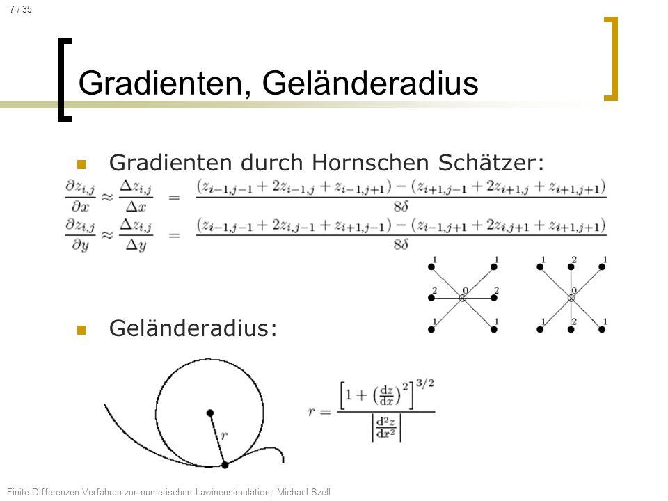Gradienten, Geländeradius