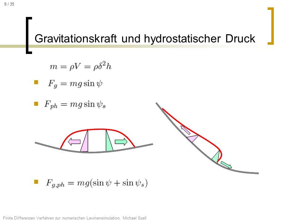 Gravitationskraft und hydrostatischer Druck