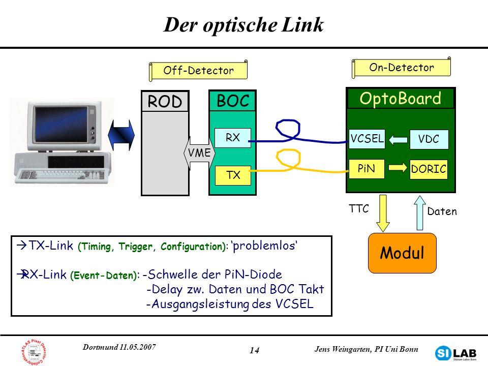 Der optische Link OptoBoard ROD BOC Modul