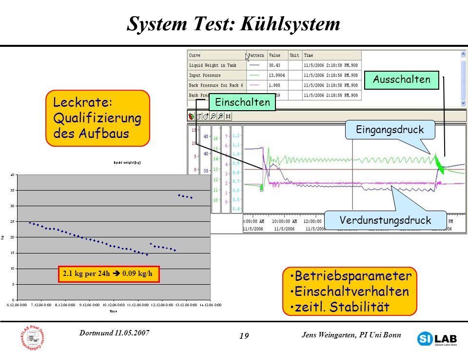 System Test: Kühlsystem