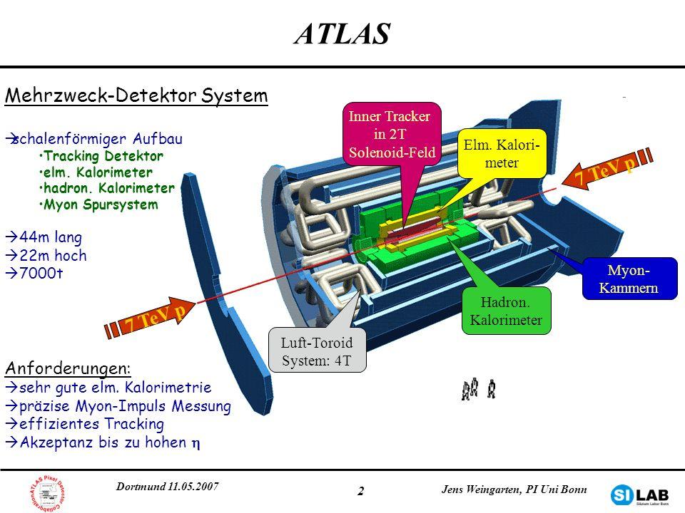 ATLAS Mehrzweck-Detektor System 7 TeV p Anforderungen: