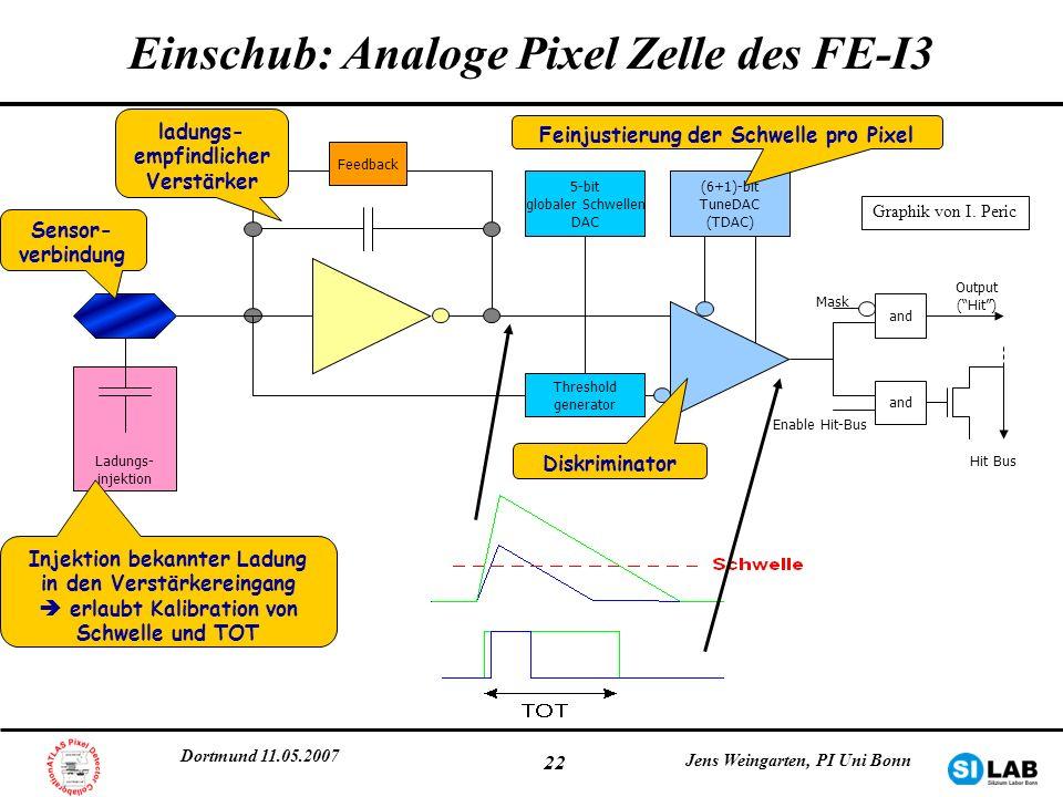 Einschub: Analoge Pixel Zelle des FE-I3
