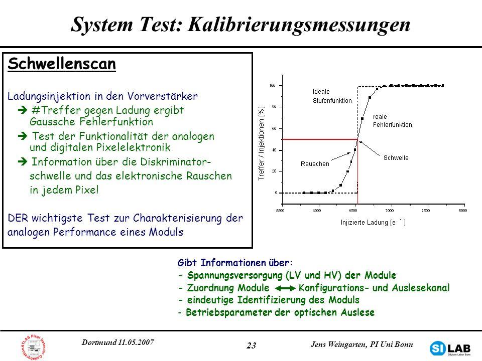 System Test: Kalibrierungsmessungen