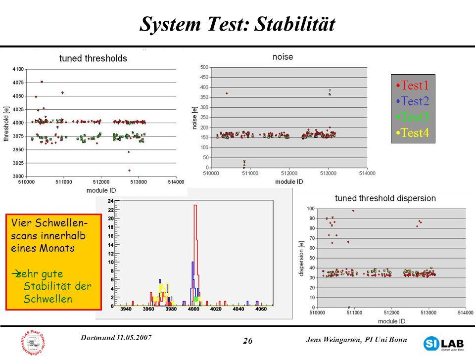 System Test: Stabilität