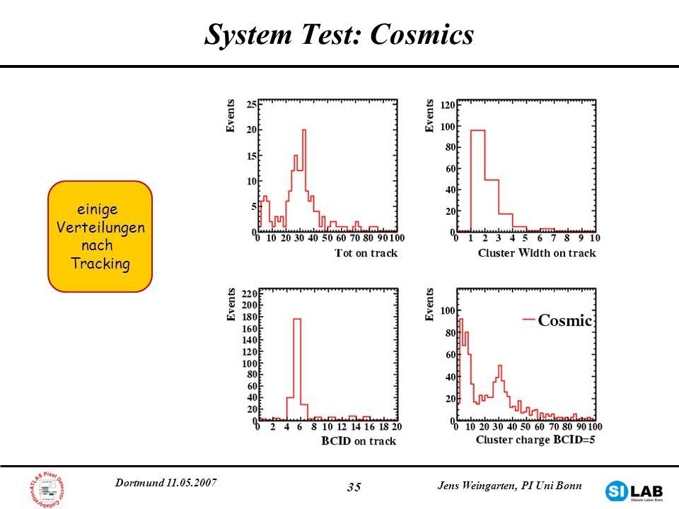 System Test: Cosmics einige Verteilungen nach Tracking
