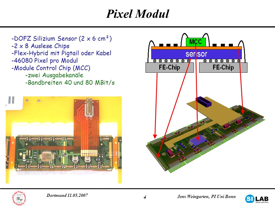 Pixel Modul DOFZ Silizium Sensor (2 x 6 cm²) 2 x 8 Auslese Chips
