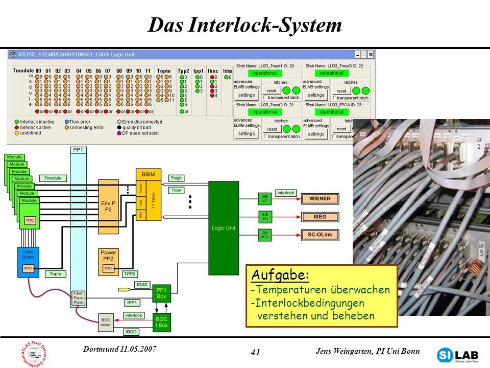 Das Interlock-System Aufgabe: Temperaturen überwachen