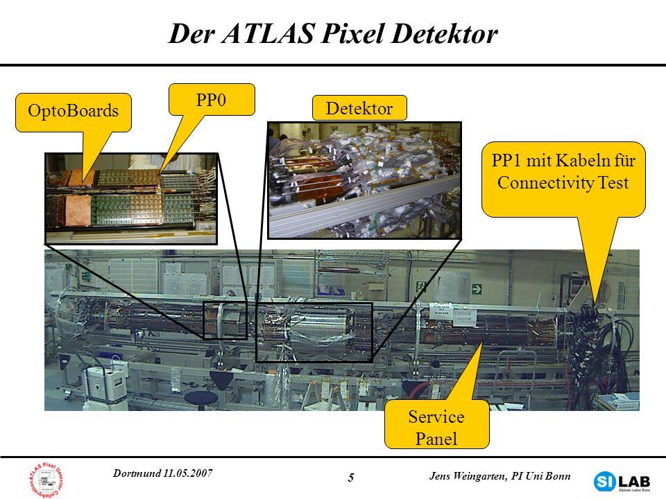 Der ATLAS Pixel Detektor