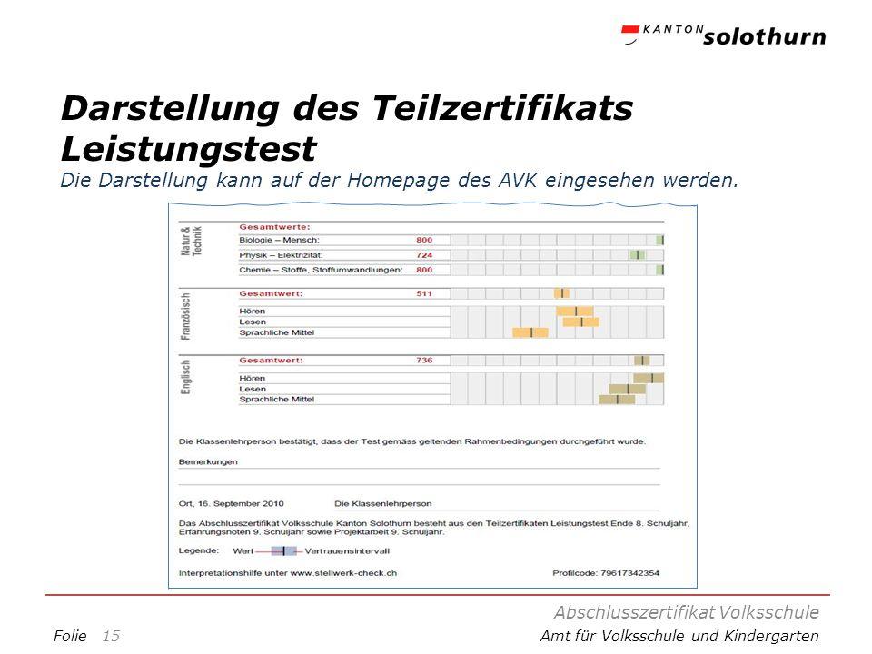 Darstellung des Teilzertifikats Leistungstest Die Darstellung kann auf der Homepage des AVK eingesehen werden.