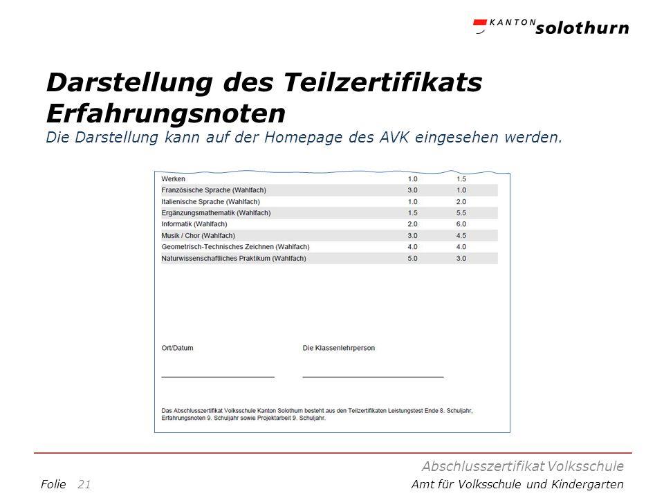 Darstellung des Teilzertifikats Erfahrungsnoten Die Darstellung kann auf der Homepage des AVK eingesehen werden.