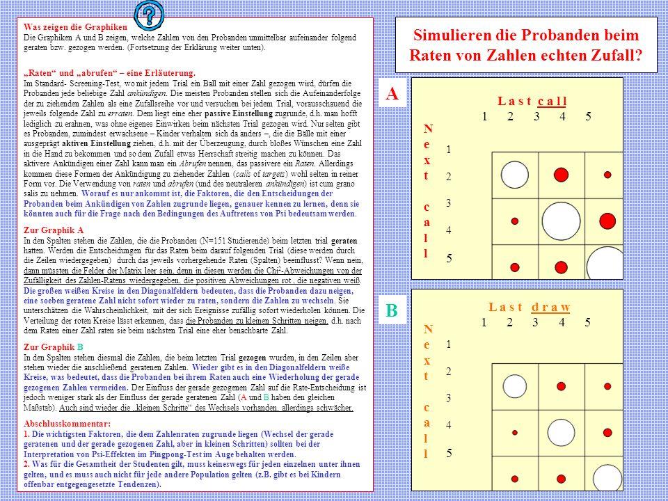 Simulieren die Probanden beim Raten von Zahlen echten Zufall