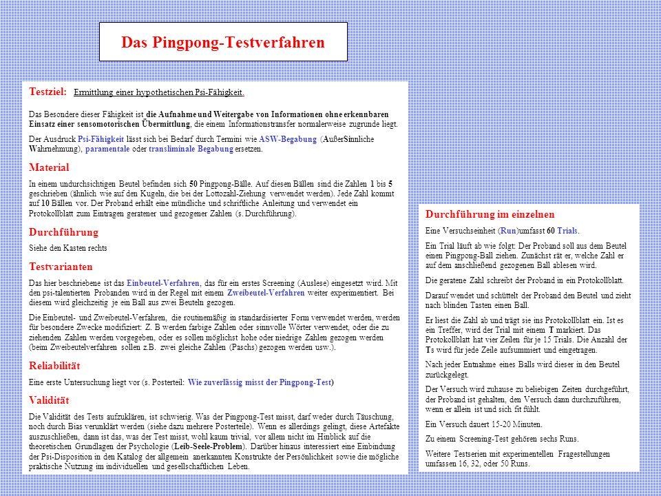 Das Pingpong-Testverfahren