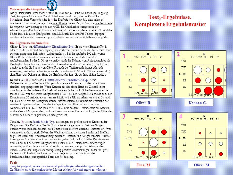 Test2-Ergebnisse. Komplexere Ergebnismuster
