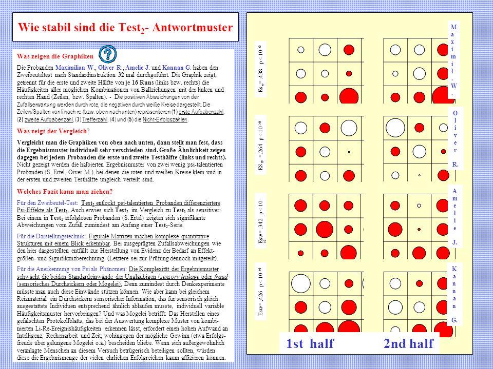 Wie stabil sind die Test2- Antwortmuster