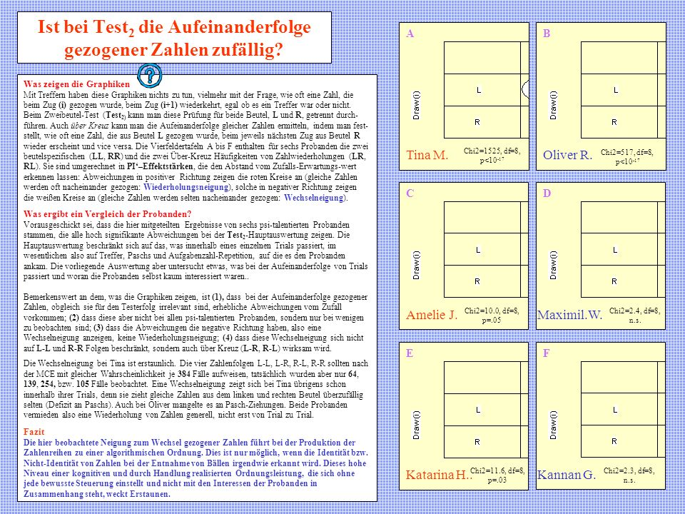 Ist bei Test2 die Aufeinanderfolge gezogener Zahlen zufällig