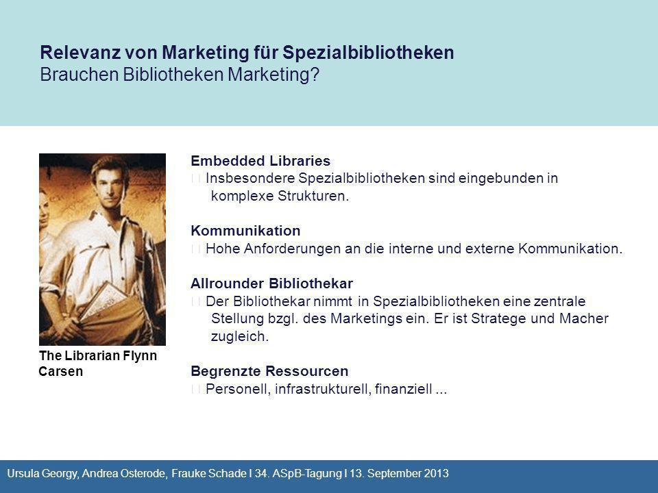 Relevanz von Marketing für Spezialbibliotheken Brauchen Bibliotheken Marketing