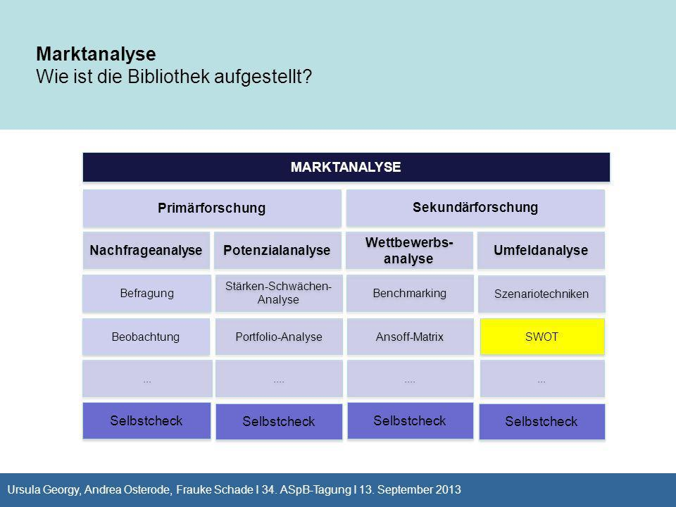 bibliotheksmarketing  u2013 der marketing