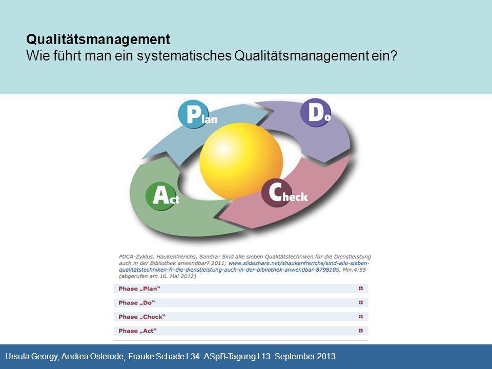 Qualitätsmanagement Wie führt man ein systematisches Qualitätsmanagement ein