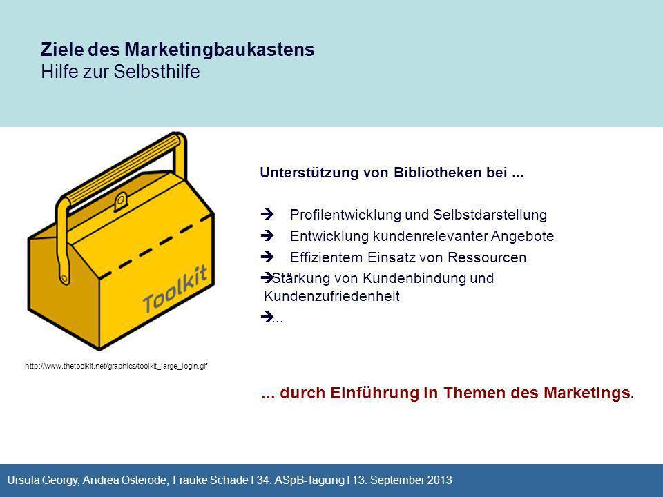 Ziele des Marketingbaukastens Hilfe zur Selbsthilfe