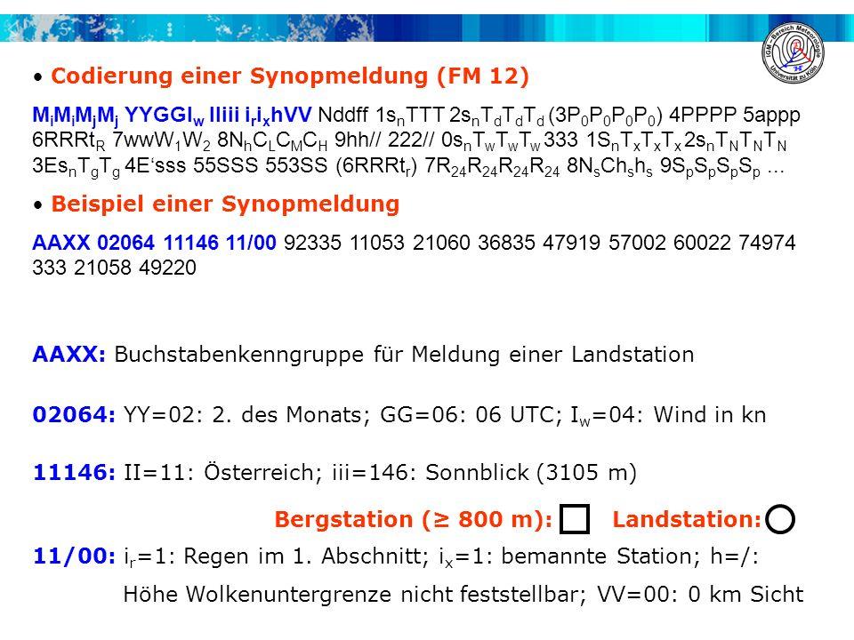 Codierung einer Synopmeldung (FM 12)