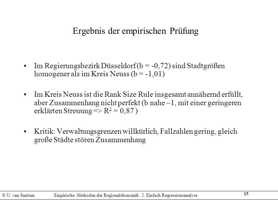 Ergebnis der empirischen Prüfung