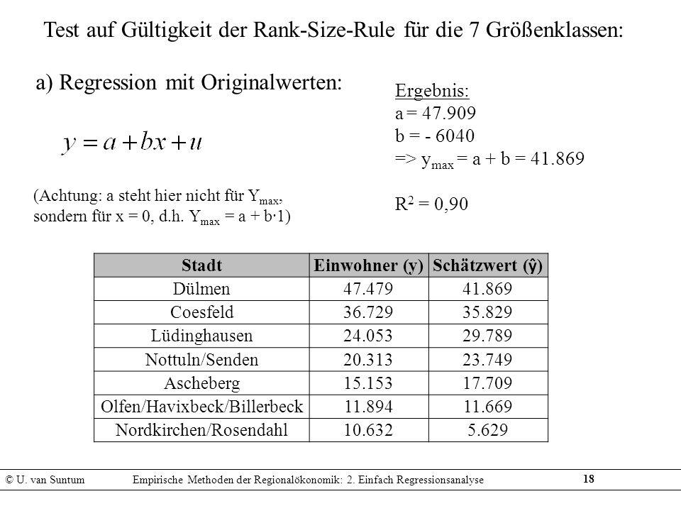 Test auf Gültigkeit der Rank-Size-Rule für die 7 Größenklassen: