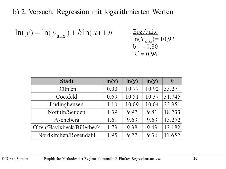 b) 2. Versuch: Regression mit logarithmierten Werten