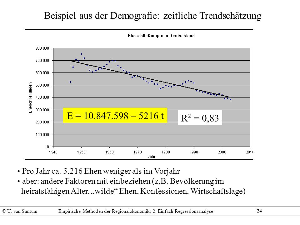 Beispiel aus der Demografie: zeitliche Trendschätzung
