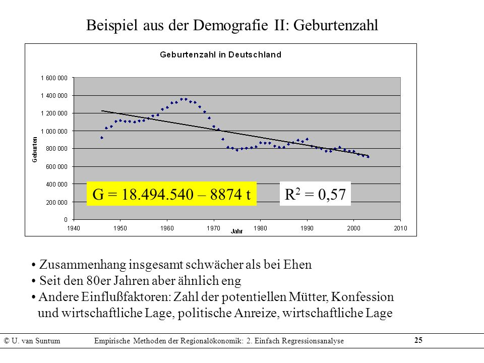 Beispiel aus der Demografie II: Geburtenzahl