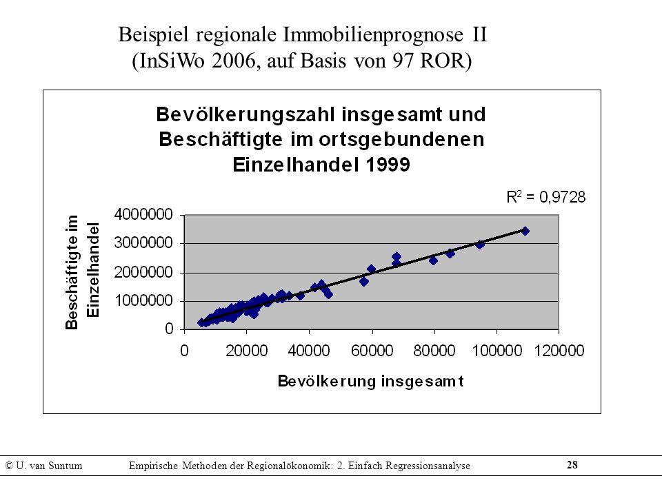 Beispiel regionale Immobilienprognose II