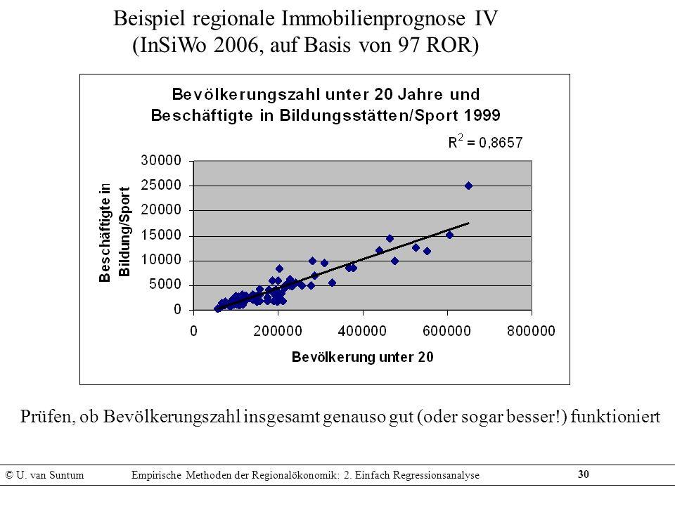 Beispiel regionale Immobilienprognose IV