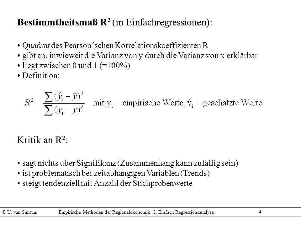 Bestimmtheitsmaß R2 (in Einfachregressionen):