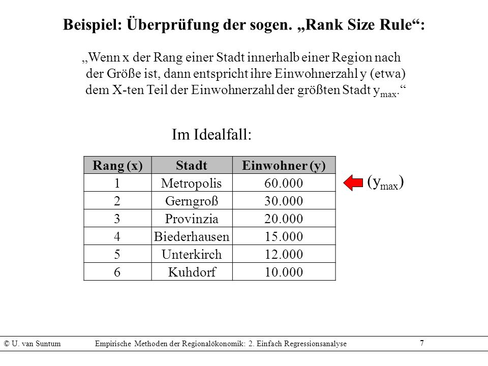 """Beispiel: Überprüfung der sogen. """"Rank Size Rule :"""