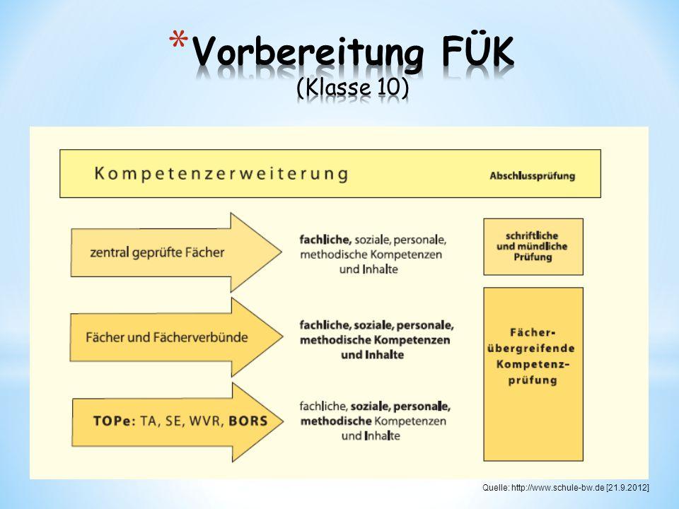 Vorbereitung FÜK (Klasse 10)