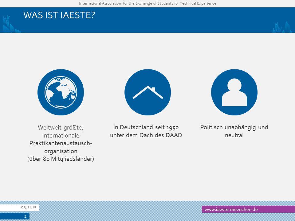 WAS IST IAESTE Weltweit größte, internationale Praktikantenaustausch-organisation. (über 80 Mitgliedsländer)