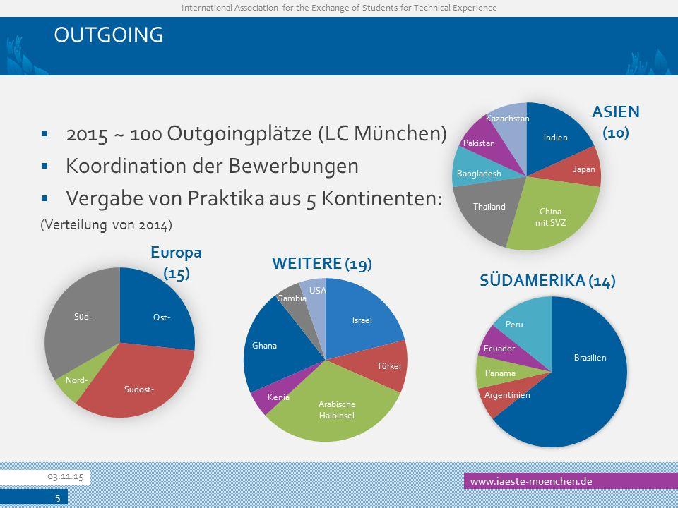 2015 ~ 100 Outgoingplätze (LC München) Koordination der Bewerbungen