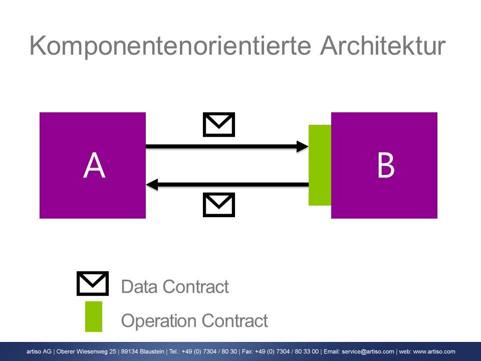 Komponentenorientierte Architektur