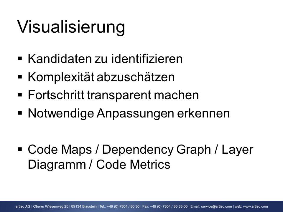 Visualisierung Kandidaten zu identifizieren Komplexität abzuschätzen