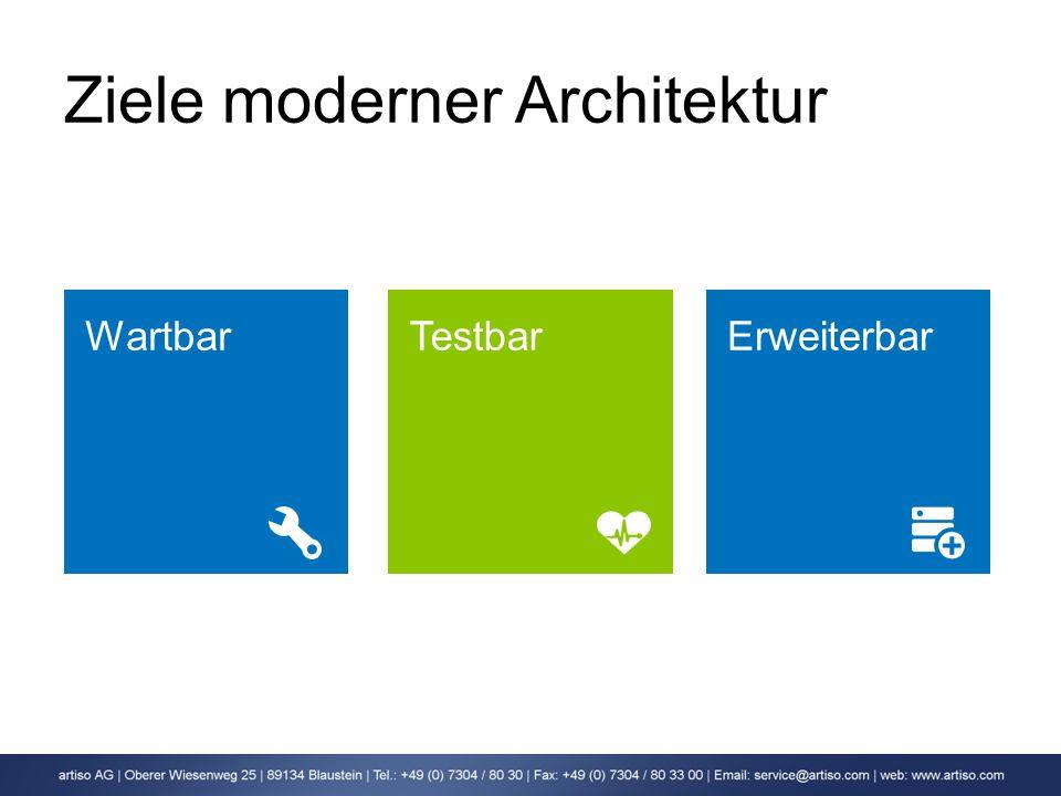 Ziele moderner Architektur