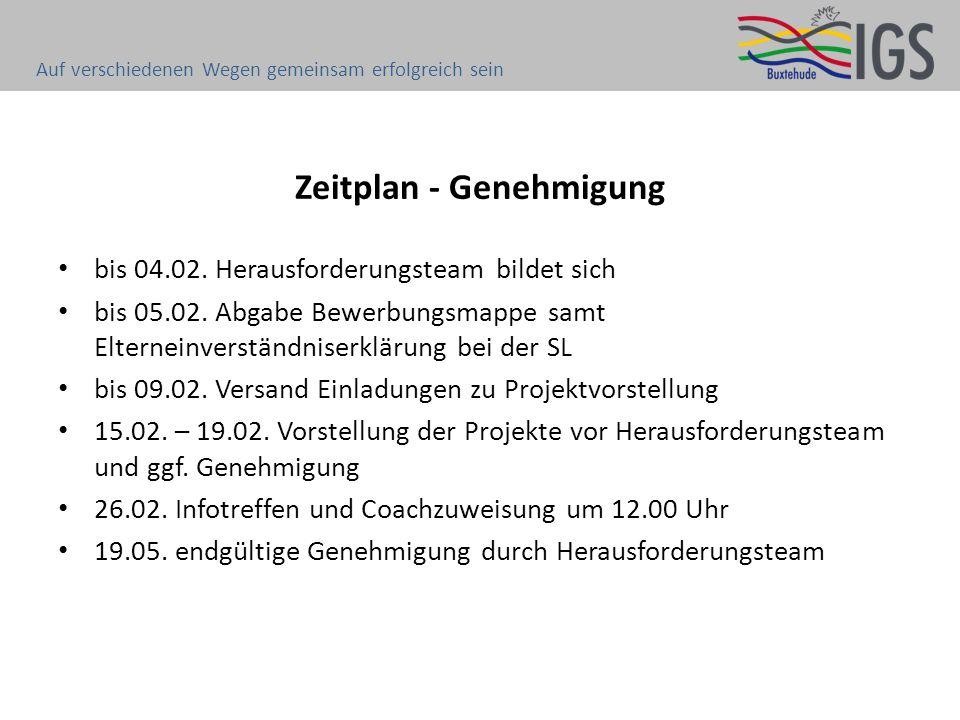 Zeitplan - Genehmigung