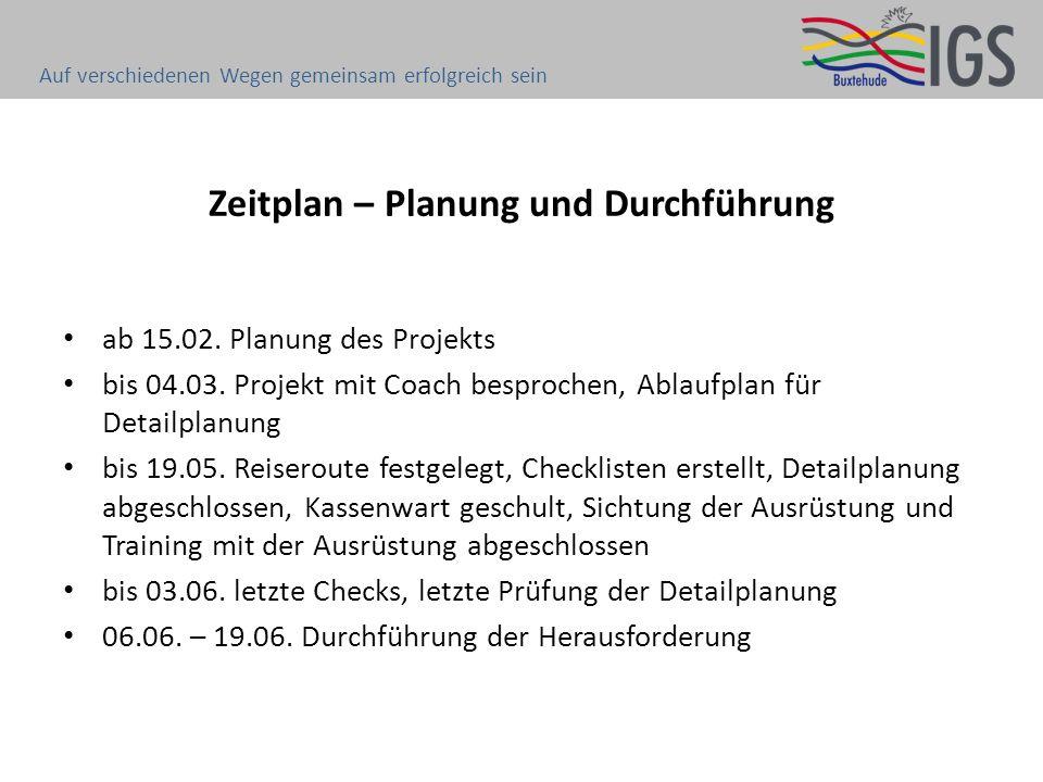 Zeitplan – Planung und Durchführung