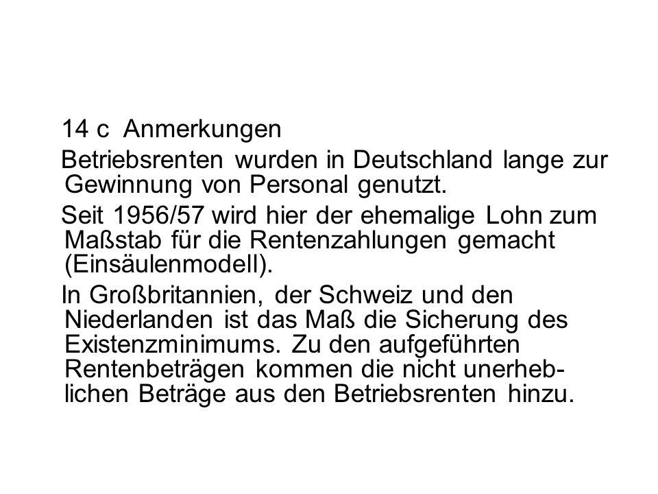 14 c Anmerkungen Betriebsrenten wurden in Deutschland lange zur Gewinnung von Personal genutzt.