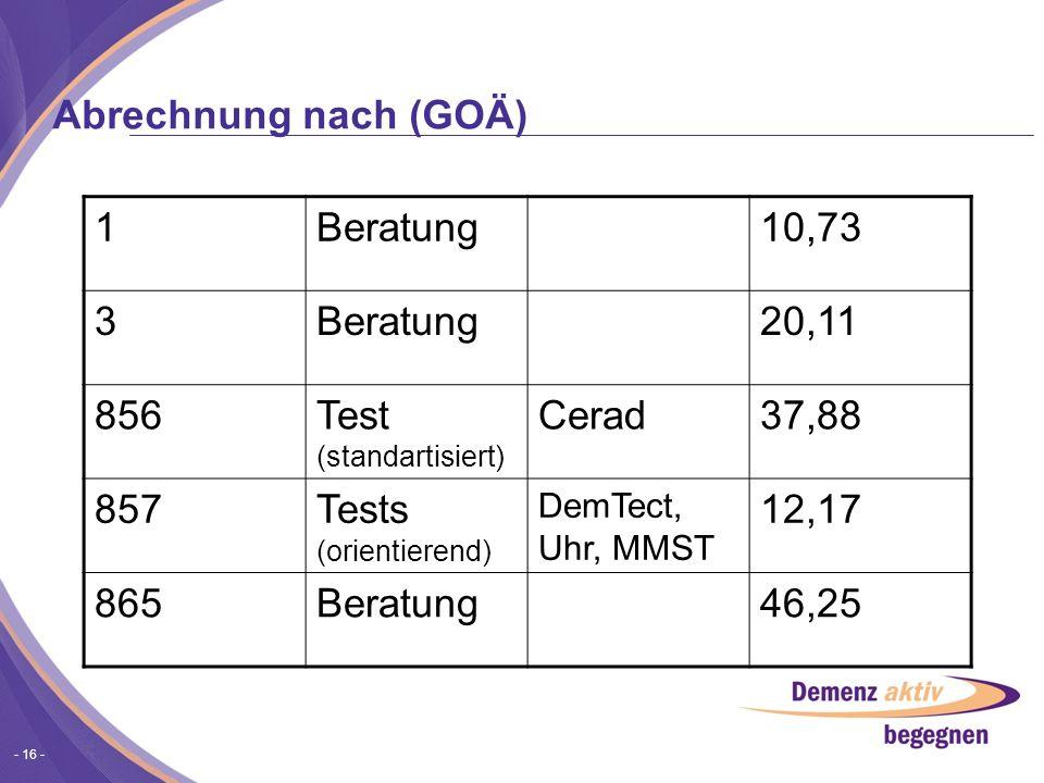 Test (standartisiert) Cerad 37,88 857 Tests (orientierend) 12,17 865