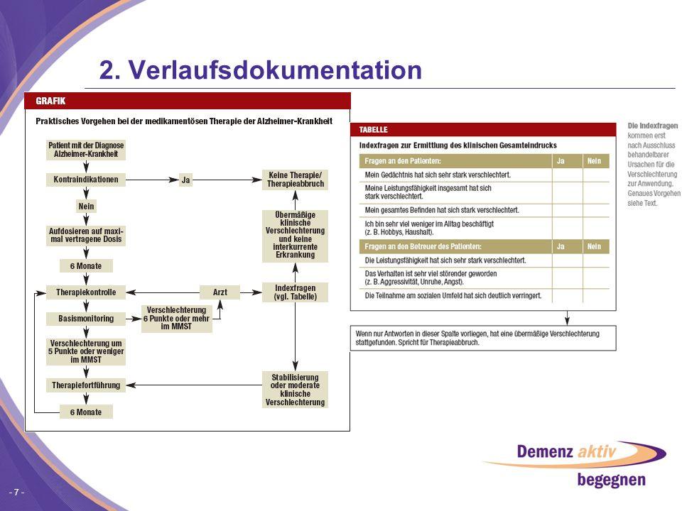 2. Verlaufsdokumentation