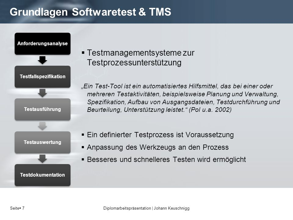 Grundlagen Softwaretest & TMS