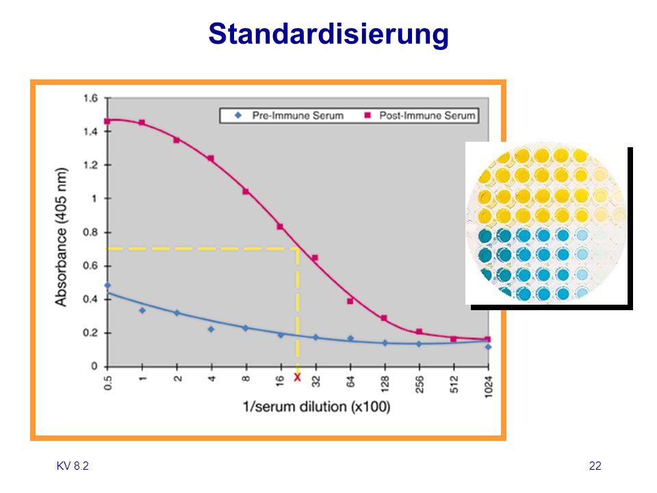 Standardisierung KV 8.2