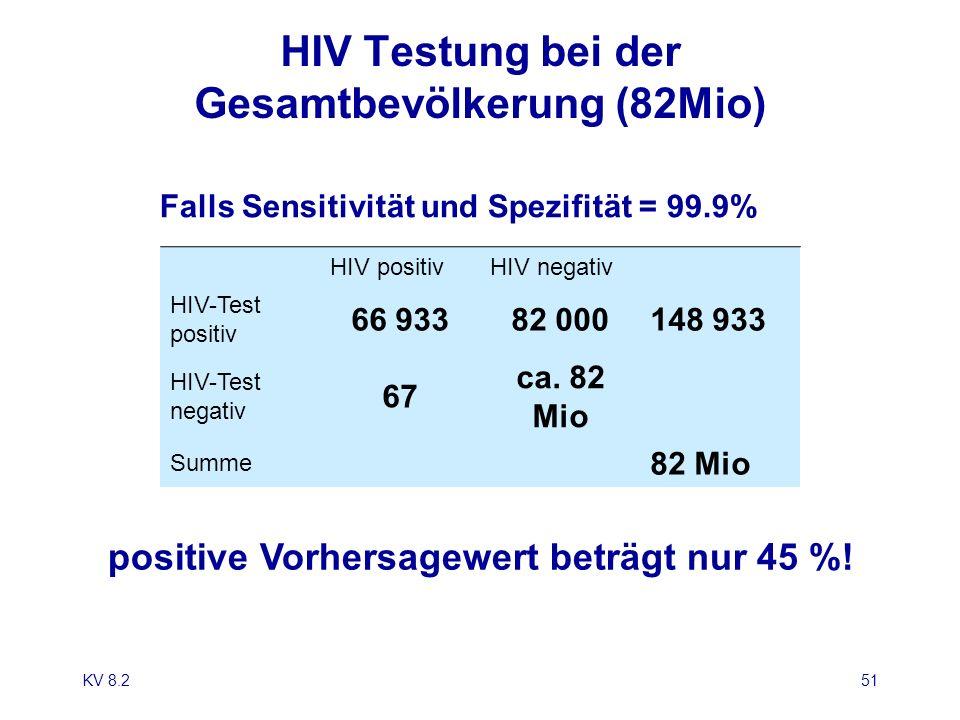 HIV Testung bei der Gesamtbevölkerung (82Mio)