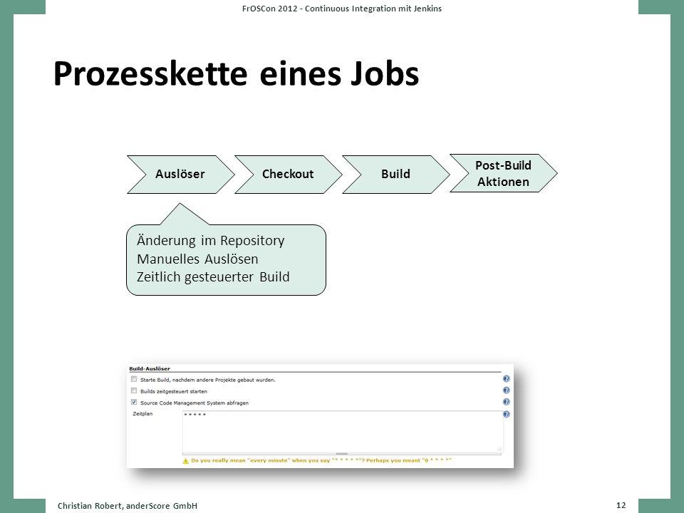 Prozesskette eines Jobs